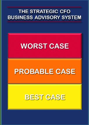 SCFO advisory system