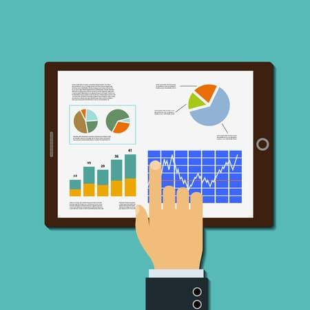 identifying profitable customers